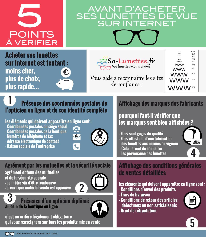 Je veux trouver des lunettes de vues et plus pas cher ICI Achat de lunettes  de vue sur internet 9ca51edbbc83